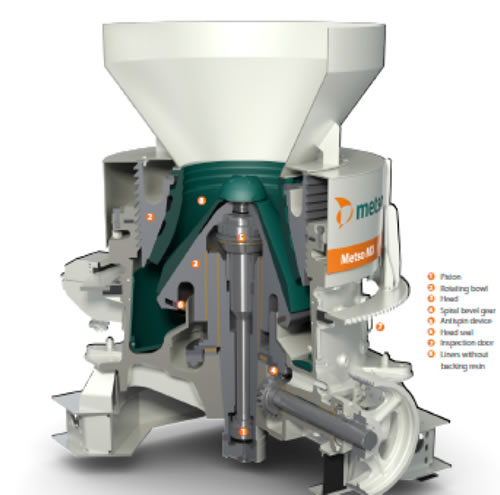 Metso launches industry-changing Metso MX crusher for